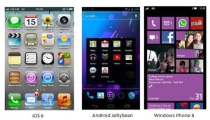 Smartphone operating systems. iOS 6, Android Jellybean and Windows 8. Image courtesy of www.techulator.com